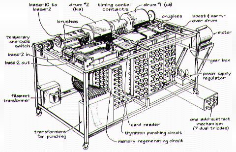 L empreinte digitale bulgare ou l apport des bulgares dans l histoire de l in - Invention premier ordinateur ...
